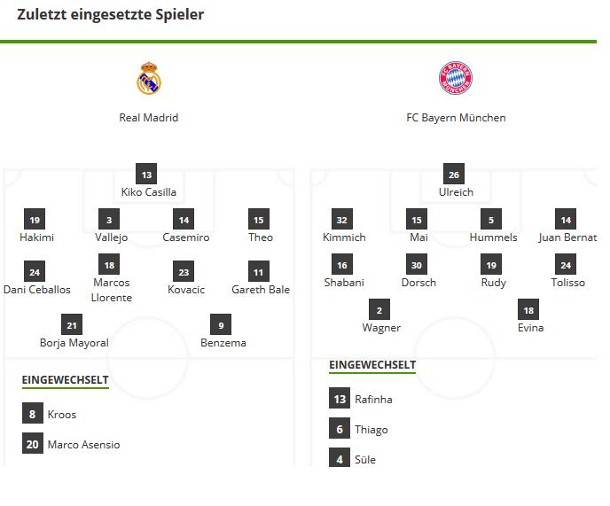 Champions-League-Wetten-Real-Bayern-Aufstellung