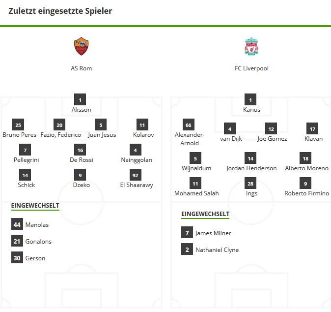Fussball-Wett-Prognose-AS-Rom-FC-Liverpool-Aufstellung