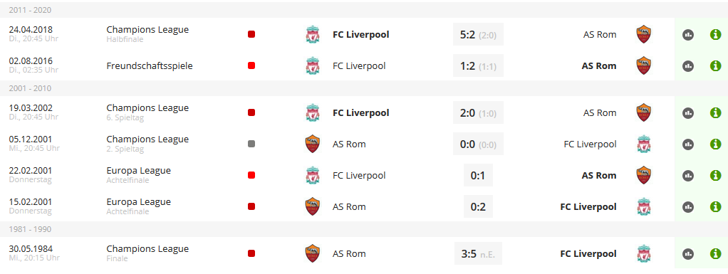 Fussball-Wett-Prognose-AS-Rom-FC-Liverpool-letzte-Duelle