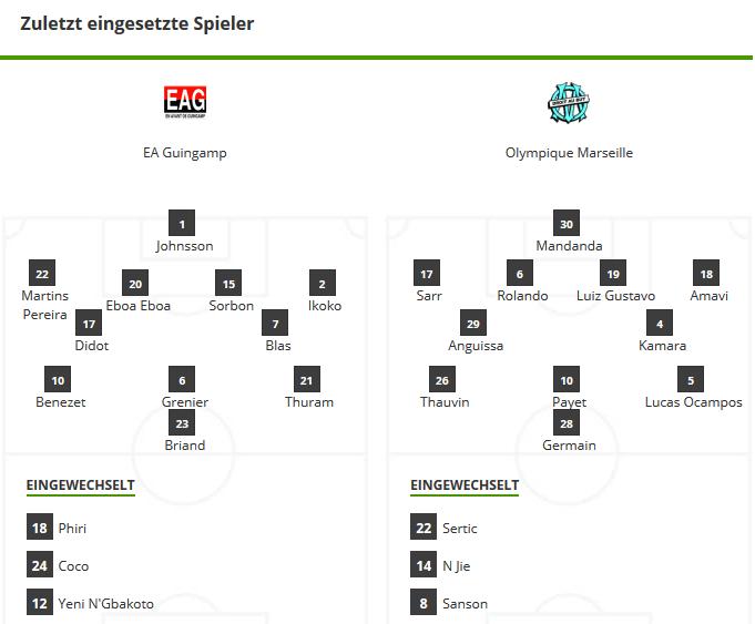 Fussballwette-EA-Guingamp-Olympique-Marseille-Aufstellung