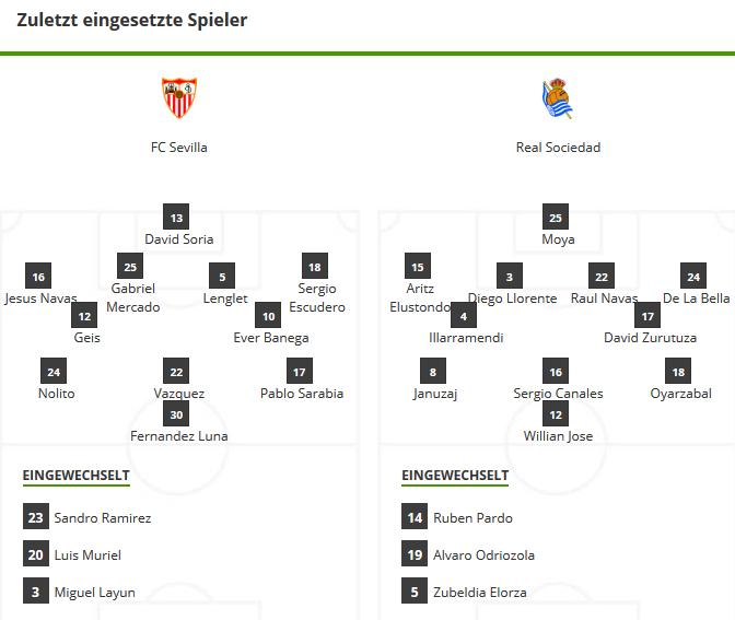 Wett-Tipps-FC-Sevilla-Real-Sociedad-eingesetzte-Spieler